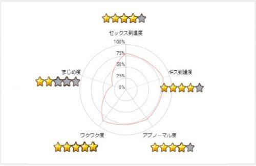 Wakuwakumail-Graph