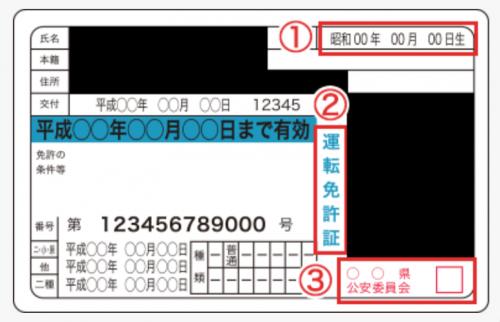 身分証明書の登録