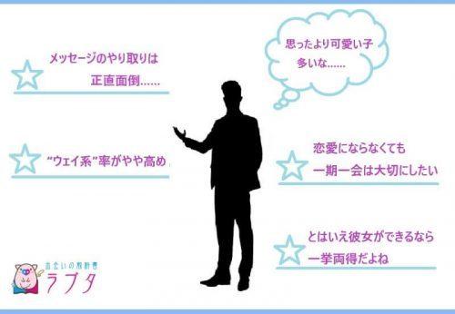 dine男性ユーザーの特徴