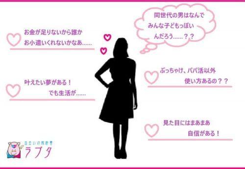 女性ユーザーの特徴