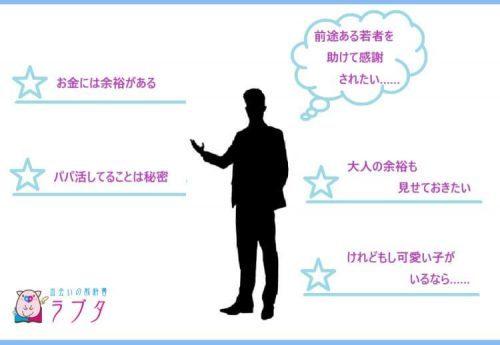 男性ユーザーの特徴