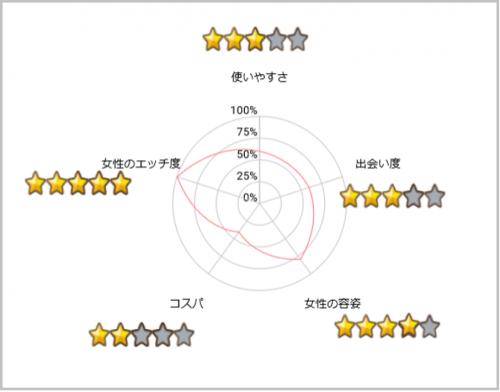 ミントC!Jメールの総合的な評価
