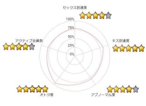 ワクワクメールグラフ